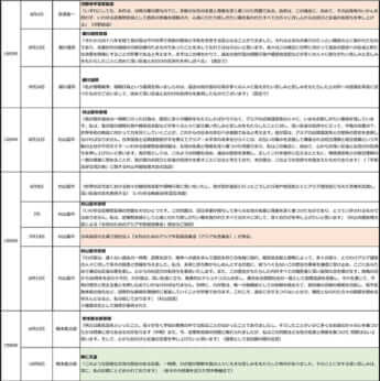 日韓を巡る賠償請求と謝罪の歴史(日本)3
